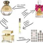Perfumes I Love