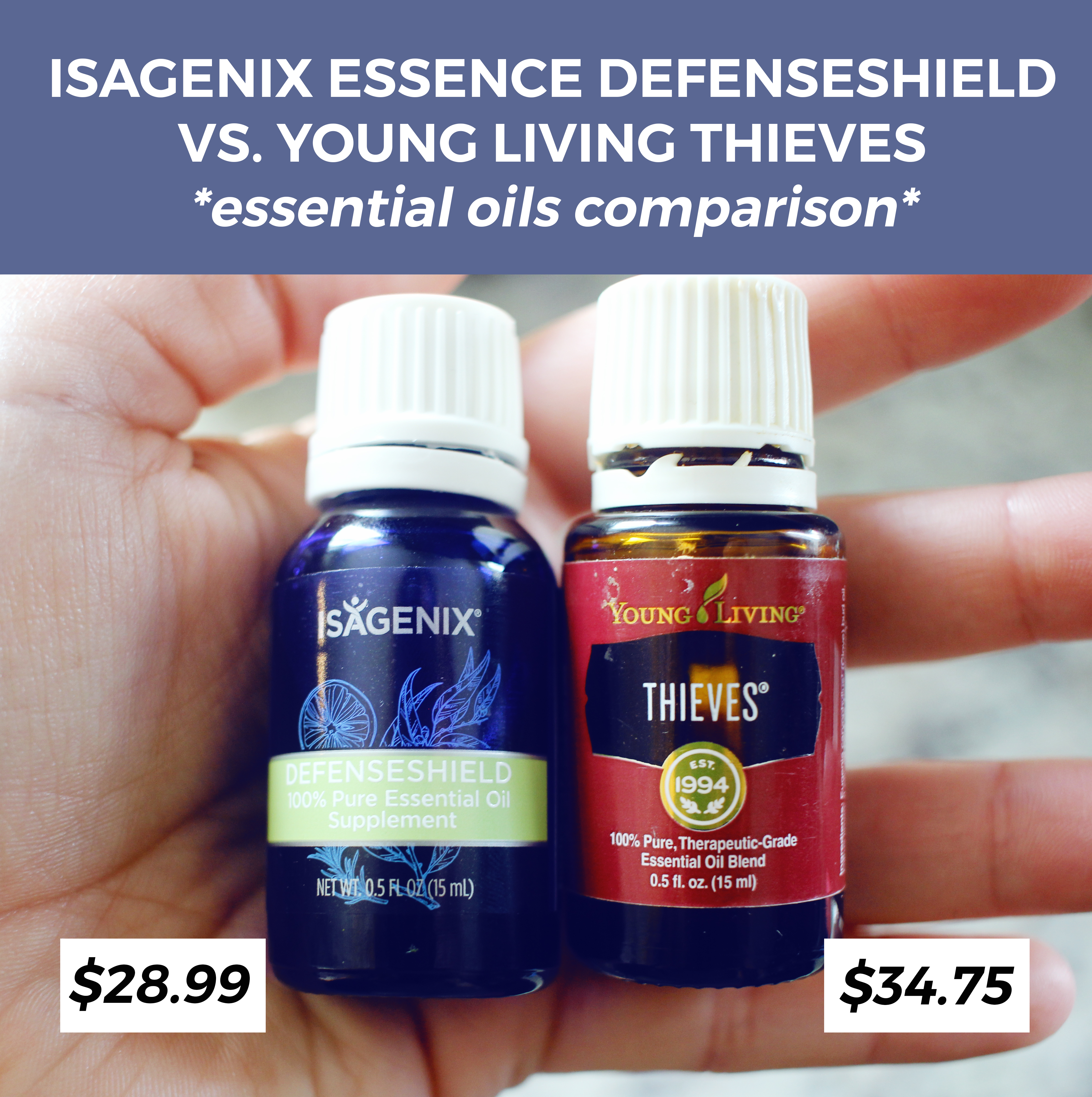 Isagenix Essence DefenseShield Vs. Young Living Thieves essential oil comparison: Isagenix Essence Essential Oil Review & Dupes